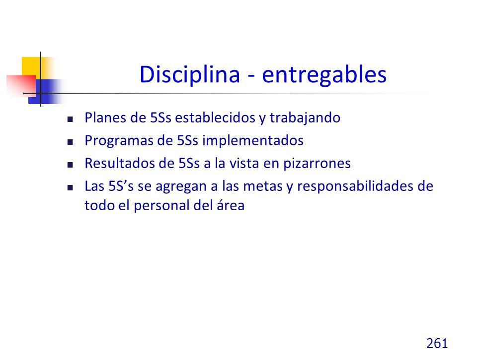 Disciplina - entregables Planes de 5Ss establecidos y trabajando Programas de 5Ss implementados Resultados de 5Ss a la vista en pizarrones Las 5Ss se agregan a las metas y responsabilidades de todo el personal del área 261
