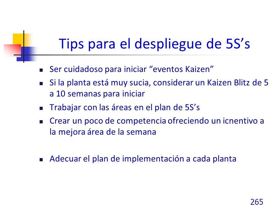 Tips para el despliegue de 5Ss Ser cuidadoso para iniciar eventos Kaizen Si la planta está muy sucia, considerar un Kaizen Blitz de 5 a 10 semanas para iniciar Trabajar con las áreas en el plan de 5Ss Crear un poco de competencia ofreciendo un icnentivo a la mejora área de la semana Adecuar el plan de implementación a cada planta 265