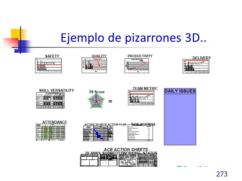 Ejemplo de pizarrones 3D.. 273