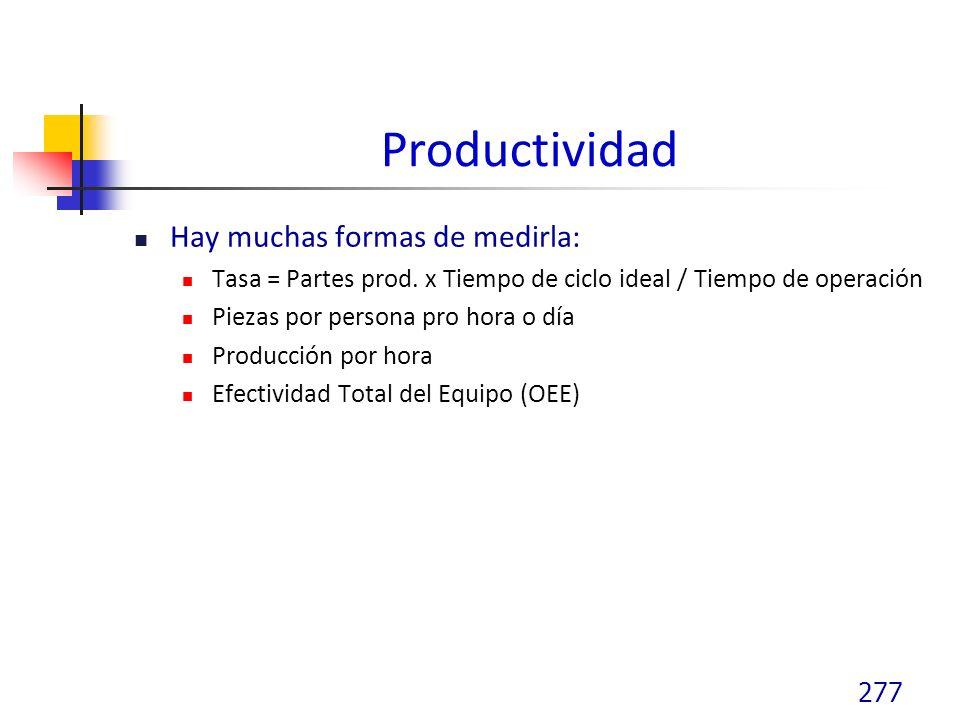 Productividad Hay muchas formas de medirla: Tasa = Partes prod.
