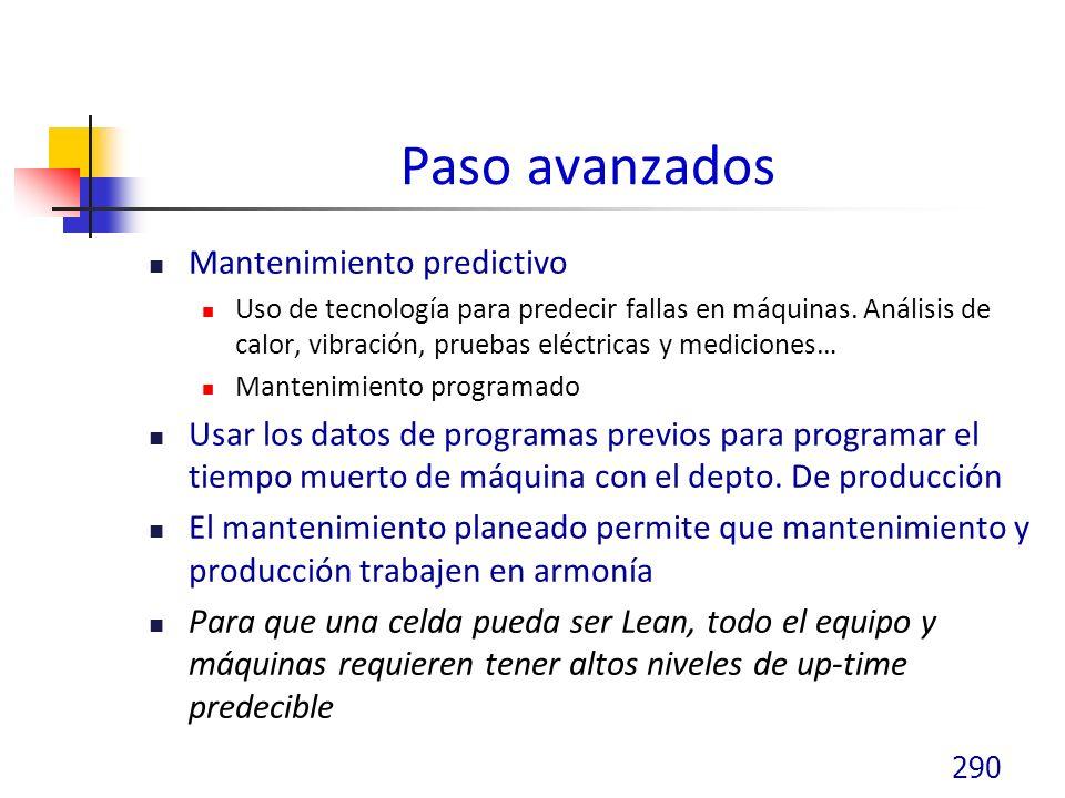 Paso avanzados Mantenimiento predictivo Uso de tecnología para predecir fallas en máquinas.