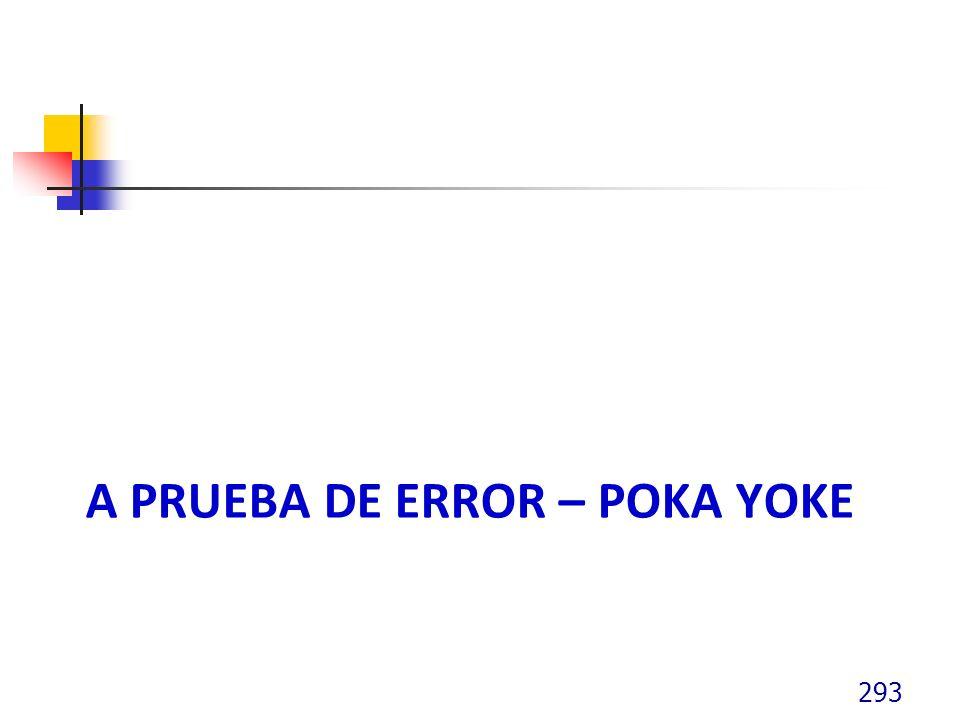 A PRUEBA DE ERROR – POKA YOKE 293