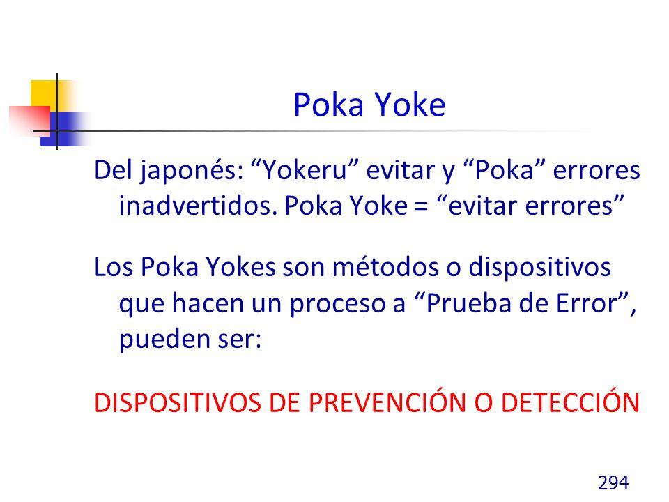 Poka Yoke Del japonés: Yokeru evitar y Poka errores inadvertidos.