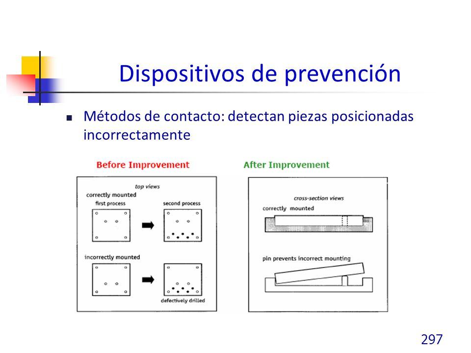 Dispositivos de prevención Métodos de contacto: detectan piezas posicionadas incorrectamente 297