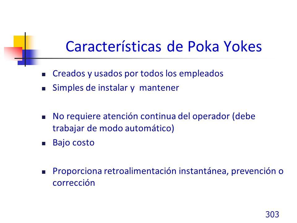 Características de Poka Yokes Creados y usados por todos los empleados Simples de instalar y mantener No requiere atención continua del operador (debe trabajar de modo automático) Bajo costo Proporciona retroalimentación instantánea, prevención o corrección 303