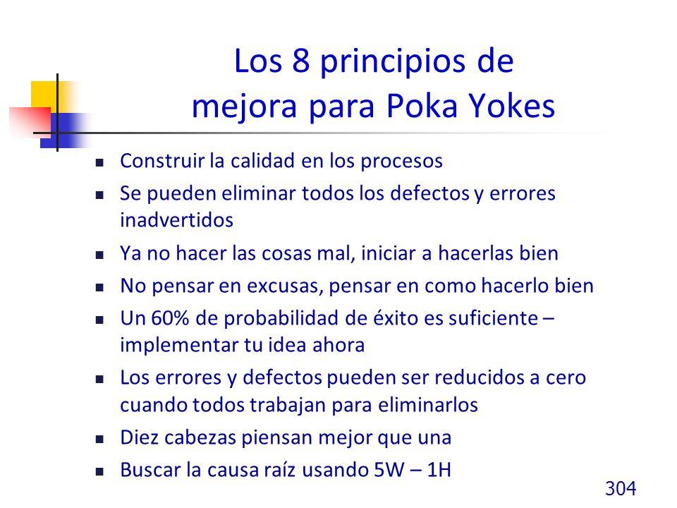 Los 8 principios de mejora para Poka Yokes Construir la calidad en los procesos Se pueden eliminar todos los defectos y errores inadvertidos Ya no hacer las cosas mal, iniciar a hacerlas bien No pensar en excusas, pensar en como hacerlo bien Un 60% de probabilidad de éxito es suficiente – implementar tu idea ahora Los errores y defectos pueden ser reducidos a cero cuando todos trabajan para eliminarlos Diez cabezas piensan mejor que una Buscar la causa raíz usando 5W – 1H 304