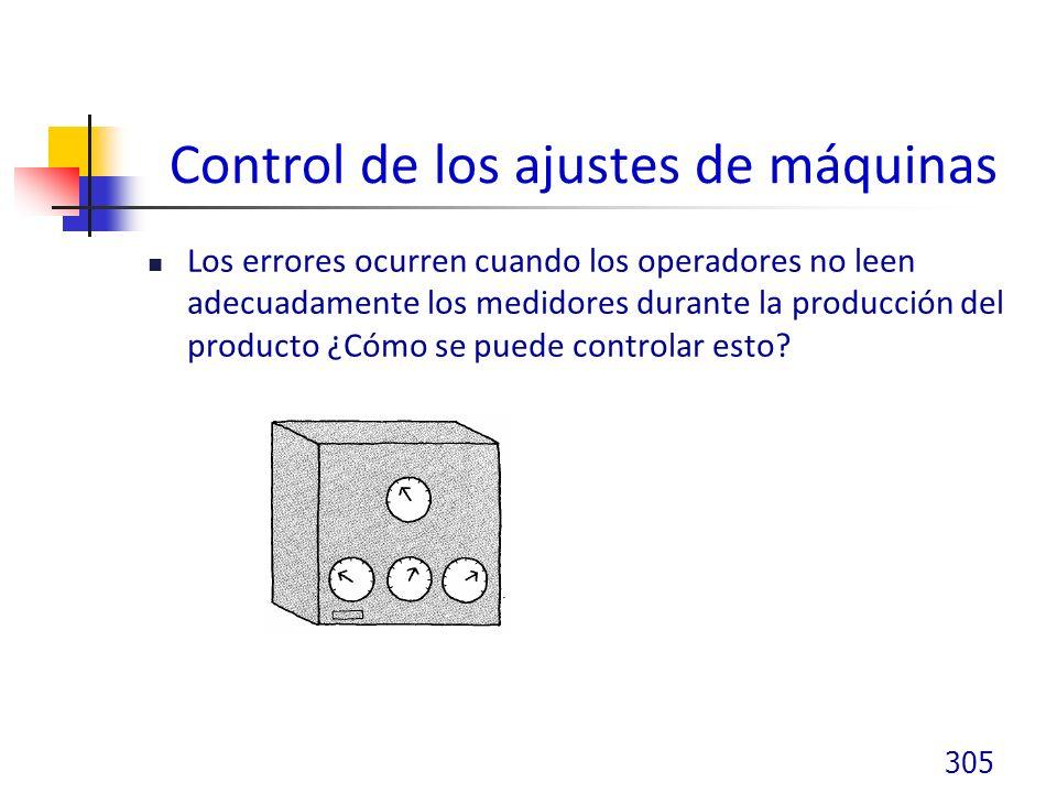 Control de los ajustes de máquinas Los errores ocurren cuando los operadores no leen adecuadamente los medidores durante la producción del producto ¿Cómo se puede controlar esto.