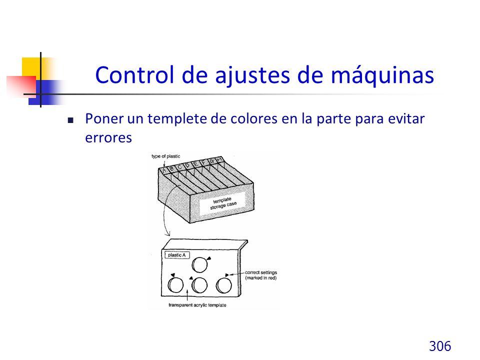 Control de ajustes de máquinas Poner un templete de colores en la parte para evitar errores 306