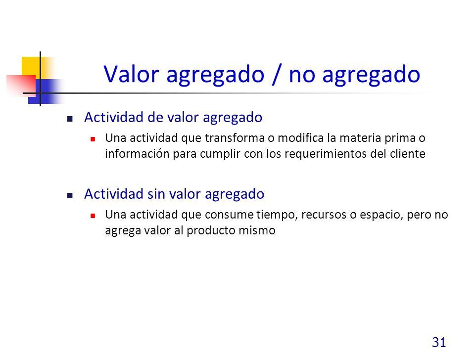 Valor agregado / no agregado Actividad de valor agregado Una actividad que transforma o modifica la materia prima o información para cumplir con los requerimientos del cliente Actividad sin valor agregado Una actividad que consume tiempo, recursos o espacio, pero no agrega valor al producto mismo 31