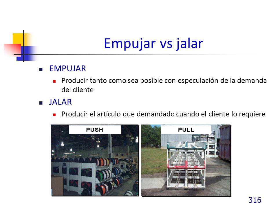 Empujar vs jalar EMPUJAR Producir tanto como sea posible con especulación de la demanda del cliente JALAR Producir el artículo que demandado cuando el cliente lo requiere 316
