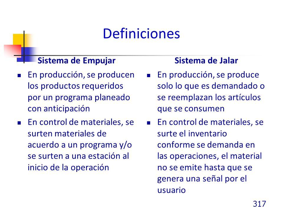 Definiciones Sistema de Empujar En producción, se producen los productos requeridos por un programa planeado con anticipación En control de materiales, se surten materiales de acuerdo a un programa y/o se surten a una estación al inicio de la operación Sistema de Jalar En producción, se produce solo lo que es demandado o se reemplazan los artículos que se consumen En control de materiales, se surte el inventario conforme se demanda en las operaciones, el material no se emite hasta que se genera una señal por el usuario 317