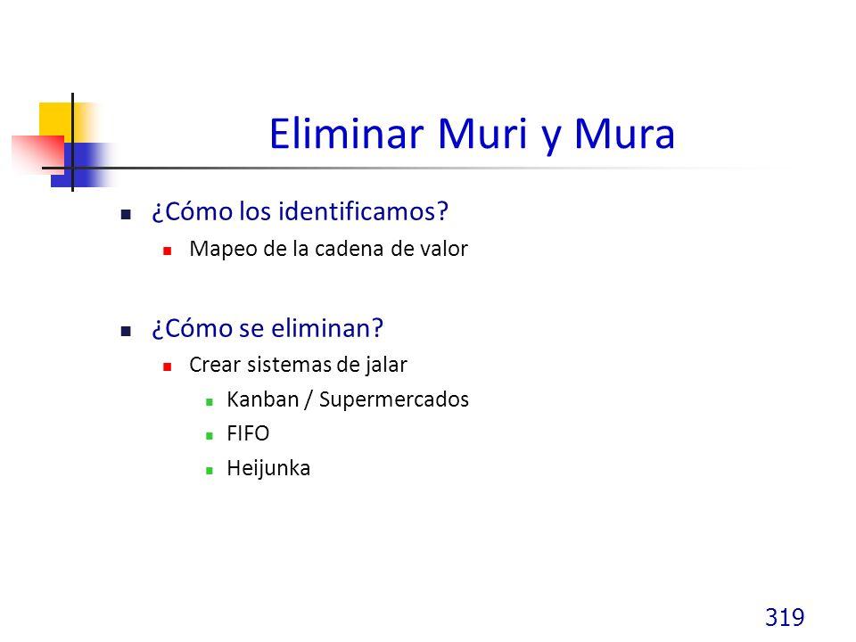 Eliminar Muri y Mura ¿Cómo los identificamos.Mapeo de la cadena de valor ¿Cómo se eliminan.