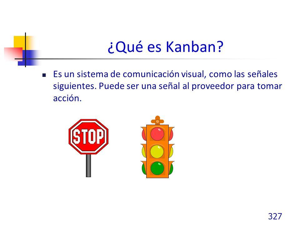 ¿Qué es Kanban.Es un sistema de comunicación visual, como las señales siguientes.
