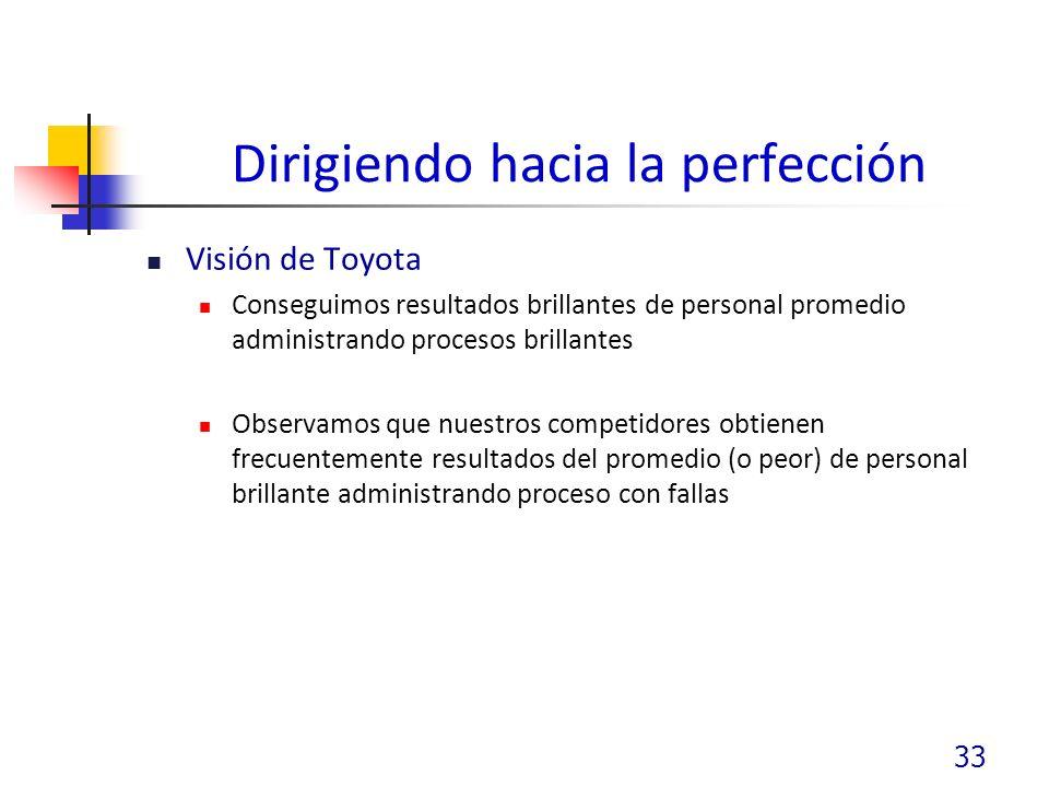 Dirigiendo hacia la perfección Visión de Toyota Conseguimos resultados brillantes de personal promedio administrando procesos brillantes Observamos que nuestros competidores obtienen frecuentemente resultados del promedio (o peor) de personal brillante administrando proceso con fallas 33