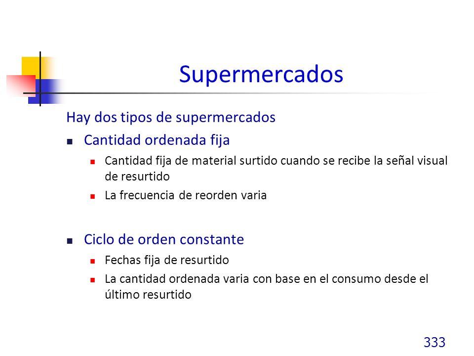 Supermercados Hay dos tipos de supermercados Cantidad ordenada fija Cantidad fija de material surtido cuando se recibe la señal visual de resurtido La frecuencia de reorden varia Ciclo de orden constante Fechas fija de resurtido La cantidad ordenada varia con base en el consumo desde el último resurtido 333
