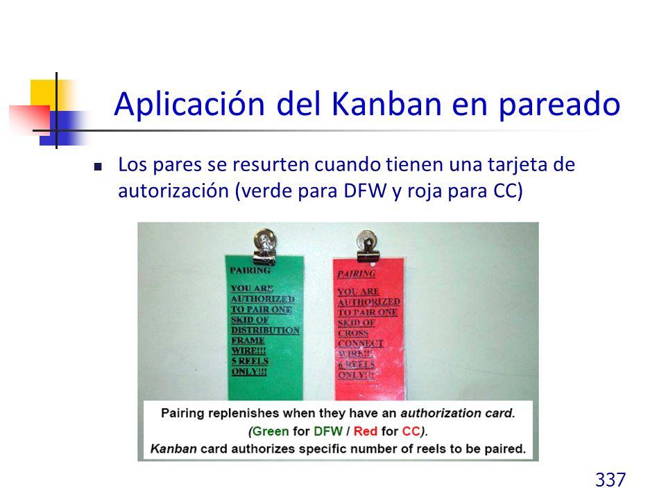 Aplicación del Kanban en pareado Los pares se resurten cuando tienen una tarjeta de autorización (verde para DFW y roja para CC) 337