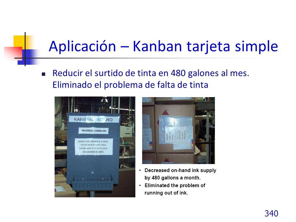 Aplicación – Kanban tarjeta simple Reducir el surtido de tinta en 480 galones al mes.