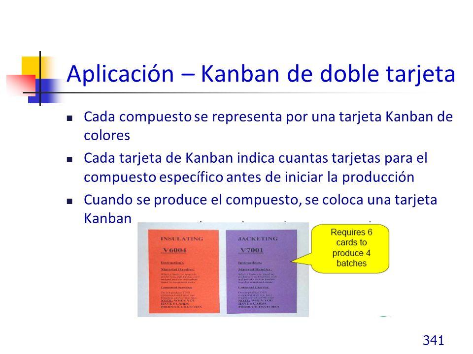Aplicación – Kanban de doble tarjeta Cada compuesto se representa por una tarjeta Kanban de colores Cada tarjeta de Kanban indica cuantas tarjetas para el compuesto específico antes de iniciar la producción Cuando se produce el compuesto, se coloca una tarjeta Kanban 341