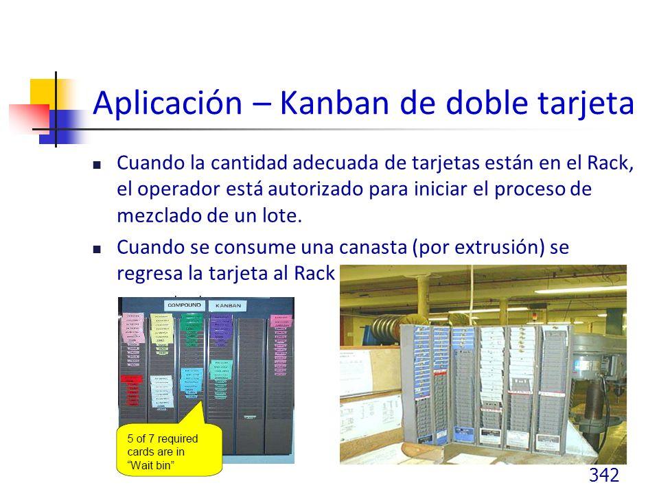 Aplicación – Kanban de doble tarjeta Cuando la cantidad adecuada de tarjetas están en el Rack, el operador está autorizado para iniciar el proceso de mezclado de un lote.