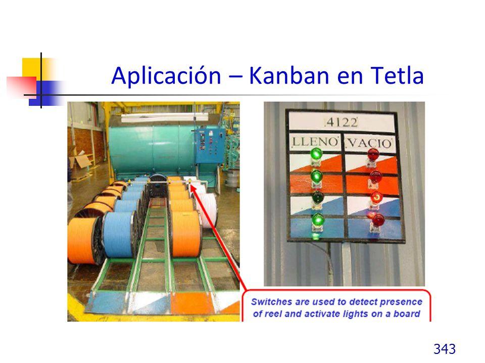 Aplicación – Kanban en Tetla 343