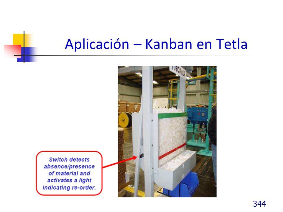 Aplicación – Kanban en Tetla 344