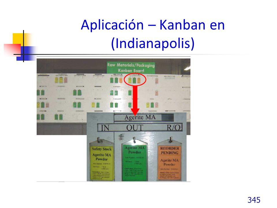 Aplicación – Kanban en (Indianapolis) 345