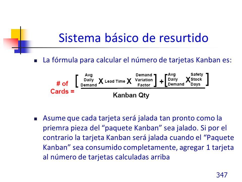 Sistema básico de resurtido La fórmula para calcular el número de tarjetas Kanban es: Asume que cada tarjeta será jalada tan pronto como la priemra pieza del paquete Kanban sea jalado.