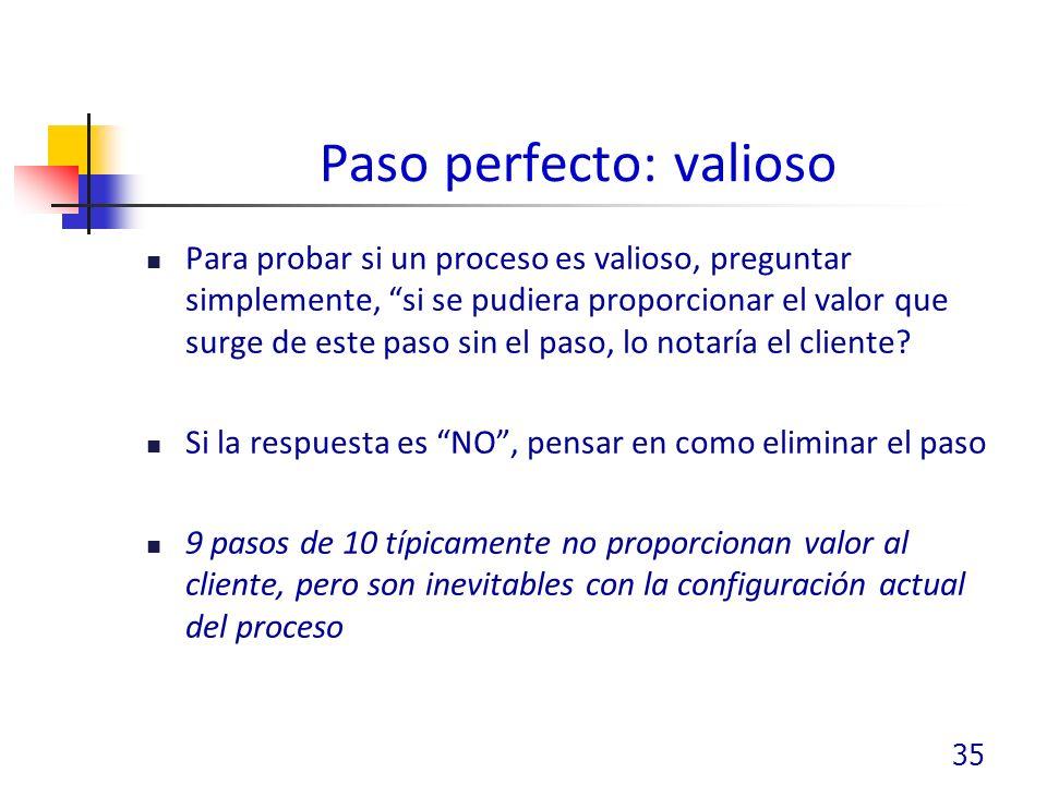 Paso perfecto: valioso Para probar si un proceso es valioso, preguntar simplemente, si se pudiera proporcionar el valor que surge de este paso sin el paso, lo notaría el cliente.
