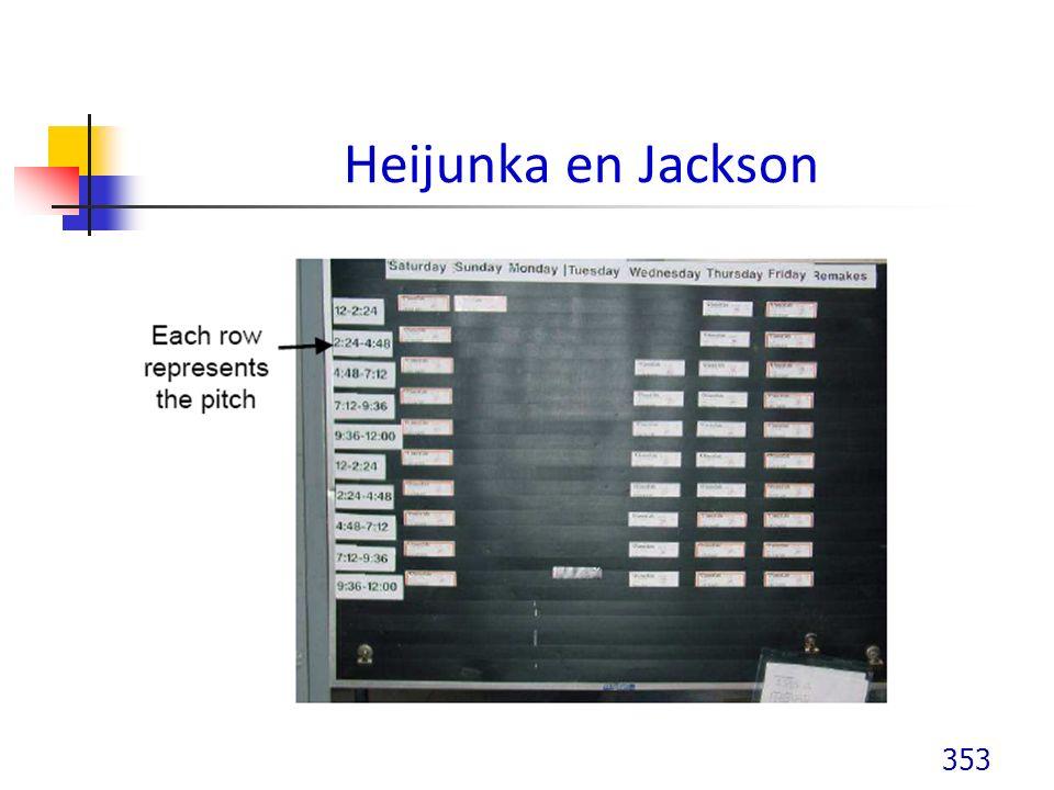 Heijunka en Jackson 353
