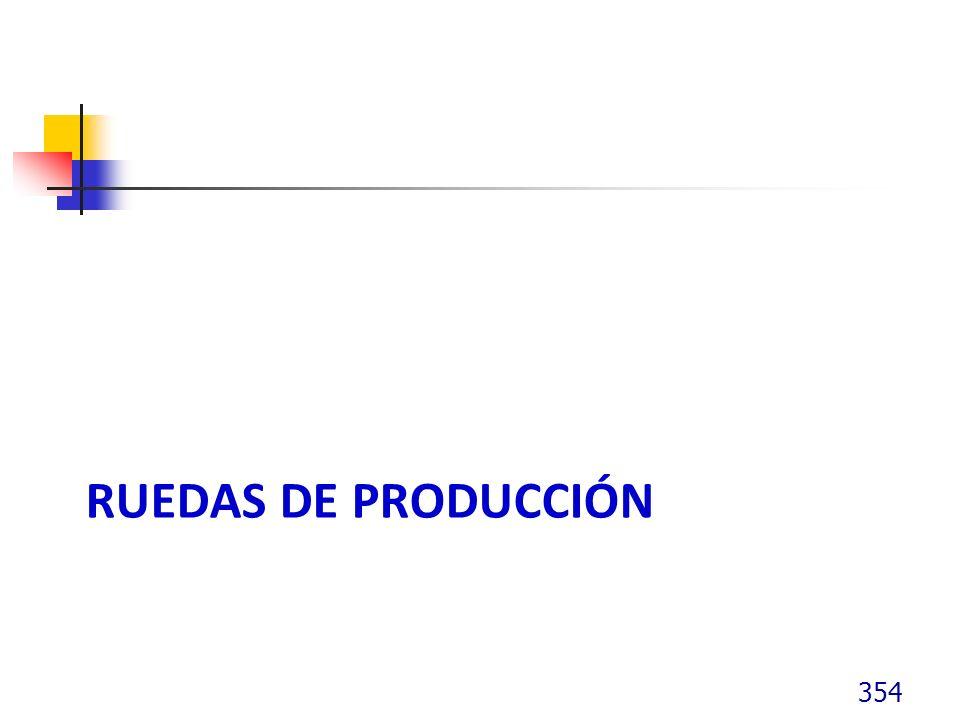 RUEDAS DE PRODUCCIÓN 354