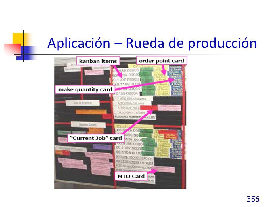 Aplicación – Rueda de producción 356