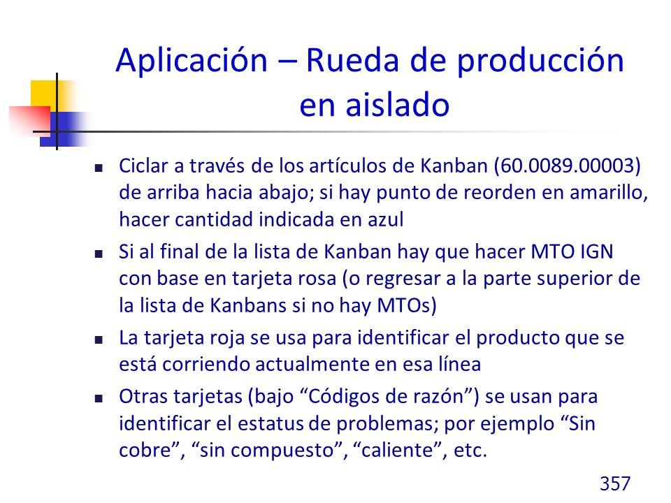 Aplicación – Rueda de producción en aislado Ciclar a través de los artículos de Kanban (60.0089.00003) de arriba hacia abajo; si hay punto de reorden en amarillo, hacer cantidad indicada en azul Si al final de la lista de Kanban hay que hacer MTO IGN con base en tarjeta rosa (o regresar a la parte superior de la lista de Kanbans si no hay MTOs) La tarjeta roja se usa para identificar el producto que se está corriendo actualmente en esa línea Otras tarjetas (bajo Códigos de razón) se usan para identificar el estatus de problemas; por ejemplo Sin cobre, sin compuesto, caliente, etc.