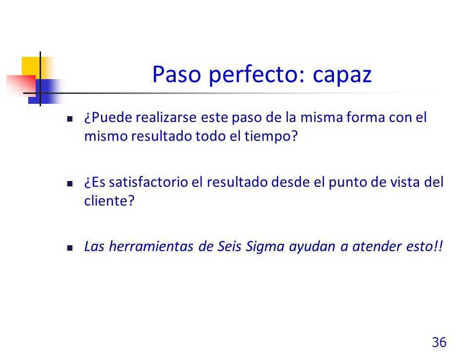Paso perfecto: capaz ¿Puede realizarse este paso de la misma forma con el mismo resultado todo el tiempo.