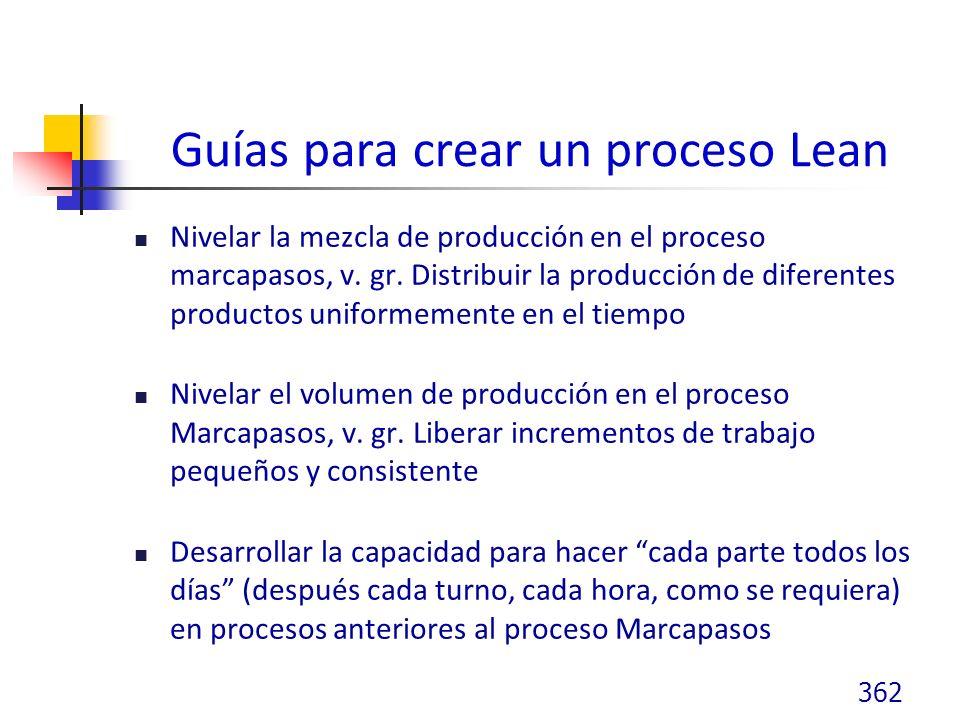 Guías para crear un proceso Lean Nivelar la mezcla de producción en el proceso marcapasos, v.
