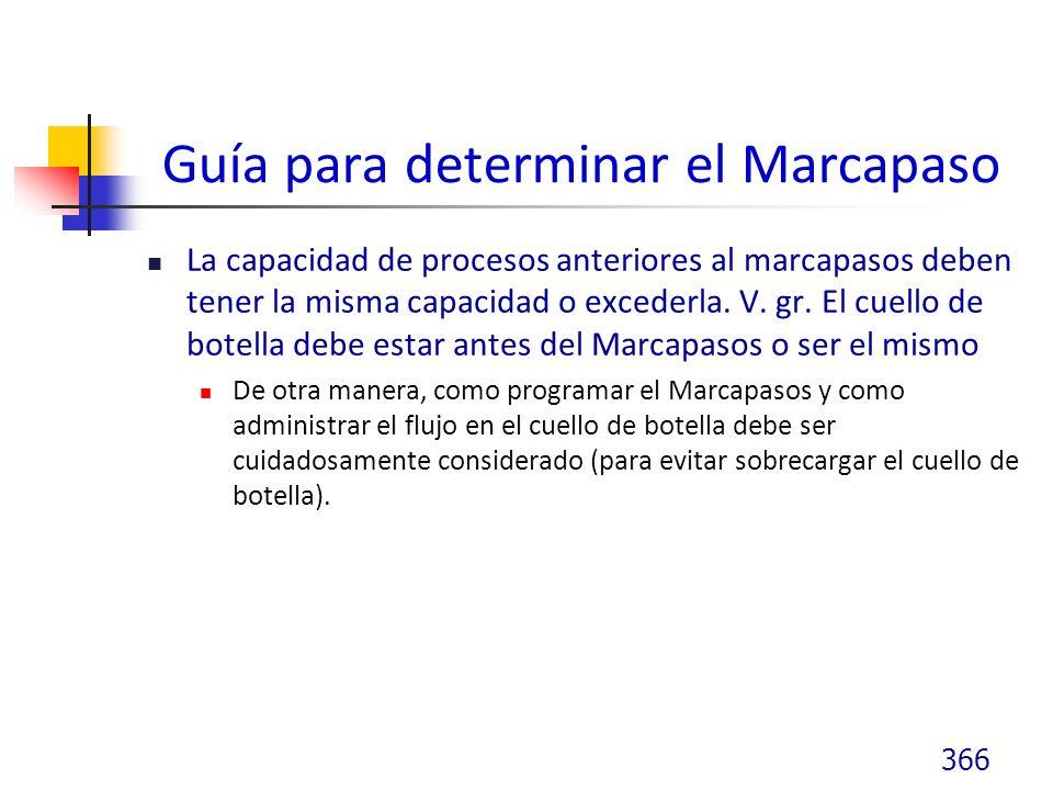Guía para determinar el Marcapaso La capacidad de procesos anteriores al marcapasos deben tener la misma capacidad o excederla.