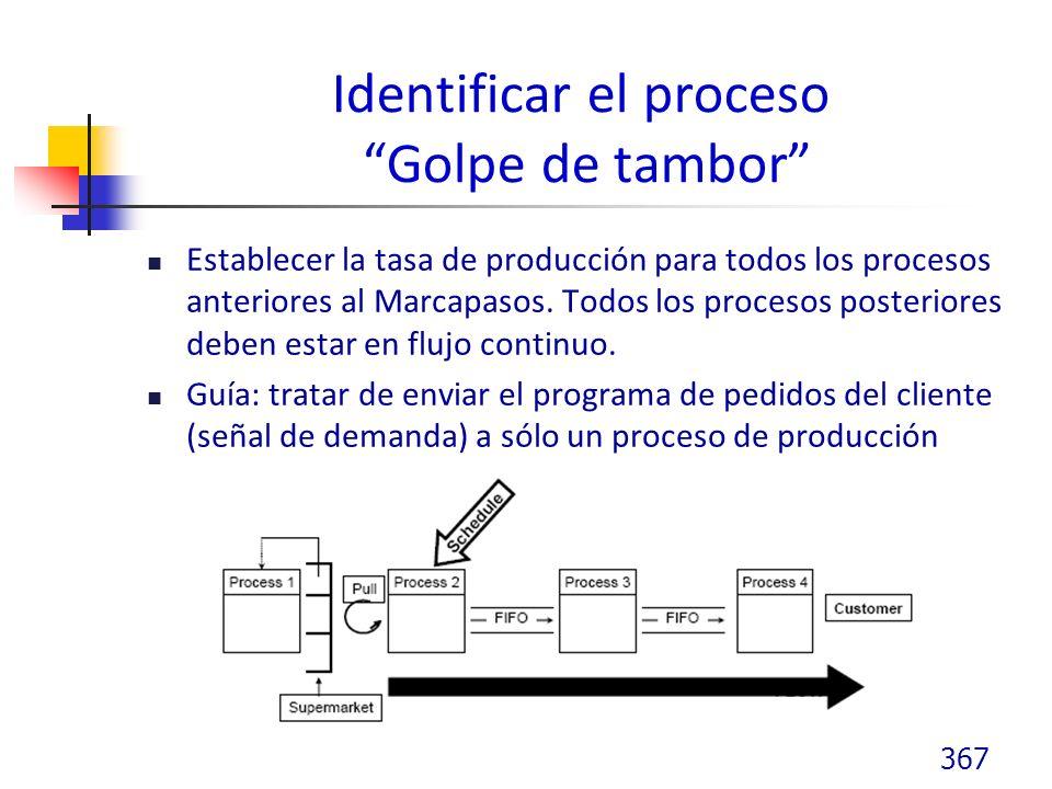 Identificar el proceso Golpe de tambor Establecer la tasa de producción para todos los procesos anteriores al Marcapasos.