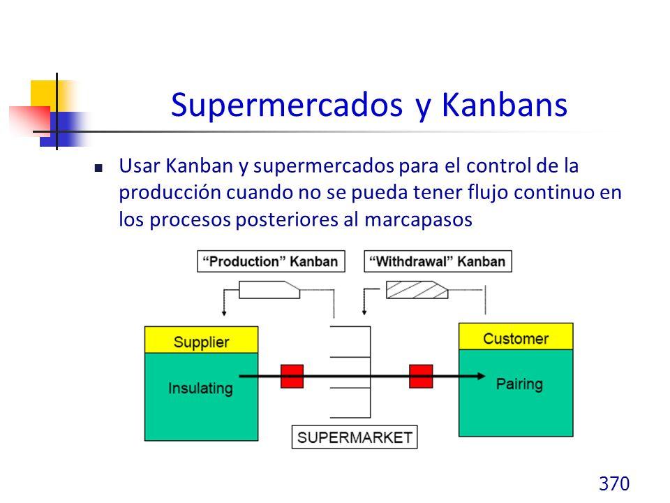Supermercados y Kanbans Usar Kanban y supermercados para el control de la producción cuando no se pueda tener flujo continuo en los procesos posteriores al marcapasos 370