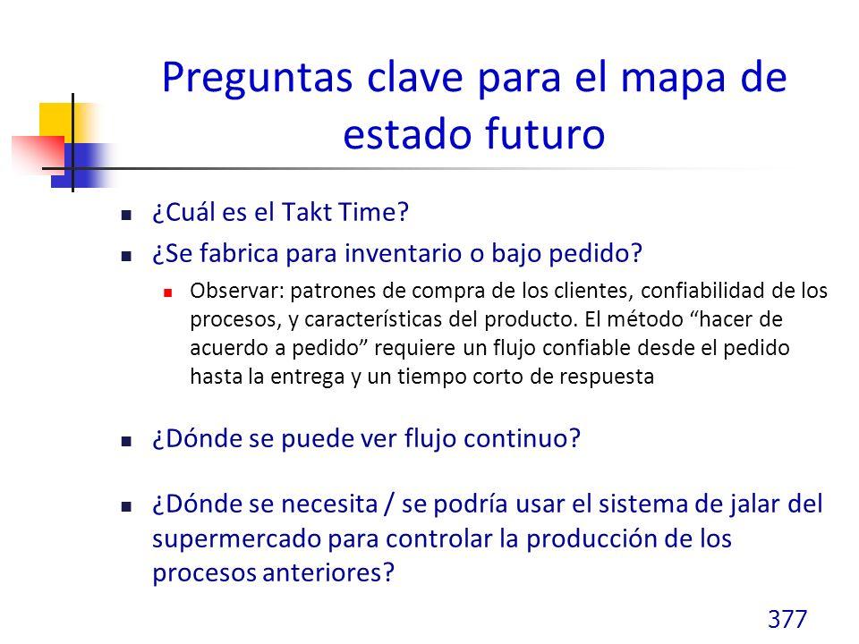 Preguntas clave para el mapa de estado futuro ¿Cuál es el Takt Time.