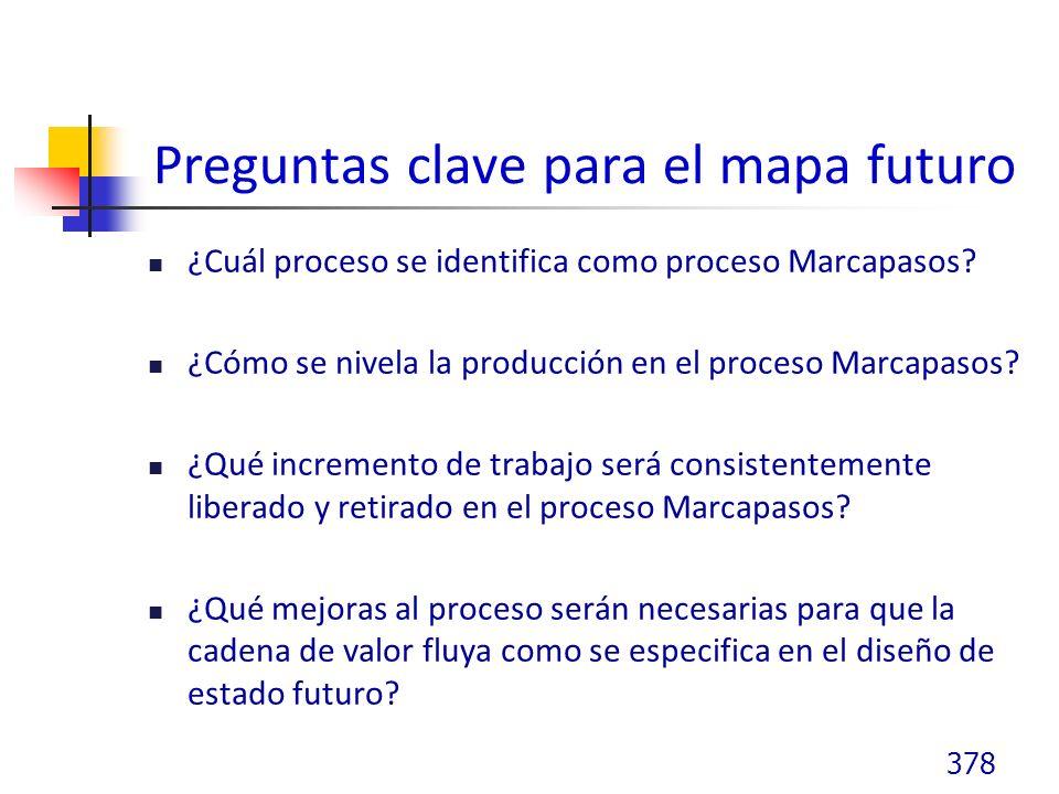 Preguntas clave para el mapa futuro ¿Cuál proceso se identifica como proceso Marcapasos.