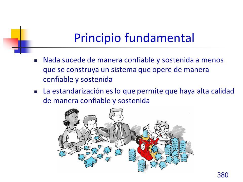 Principio fundamental Nada sucede de manera confiable y sostenida a menos que se construya un sistema que opere de manera confiable y sostenida La estandarización es lo que permite que haya alta calidad de manera confiable y sostenida 380