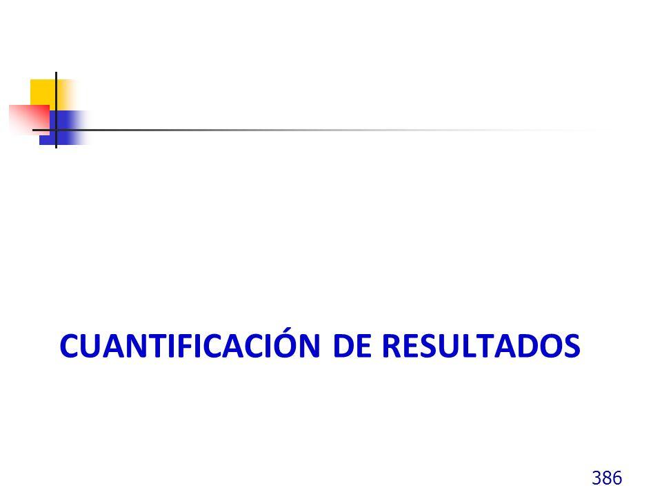 CUANTIFICACIÓN DE RESULTADOS 386