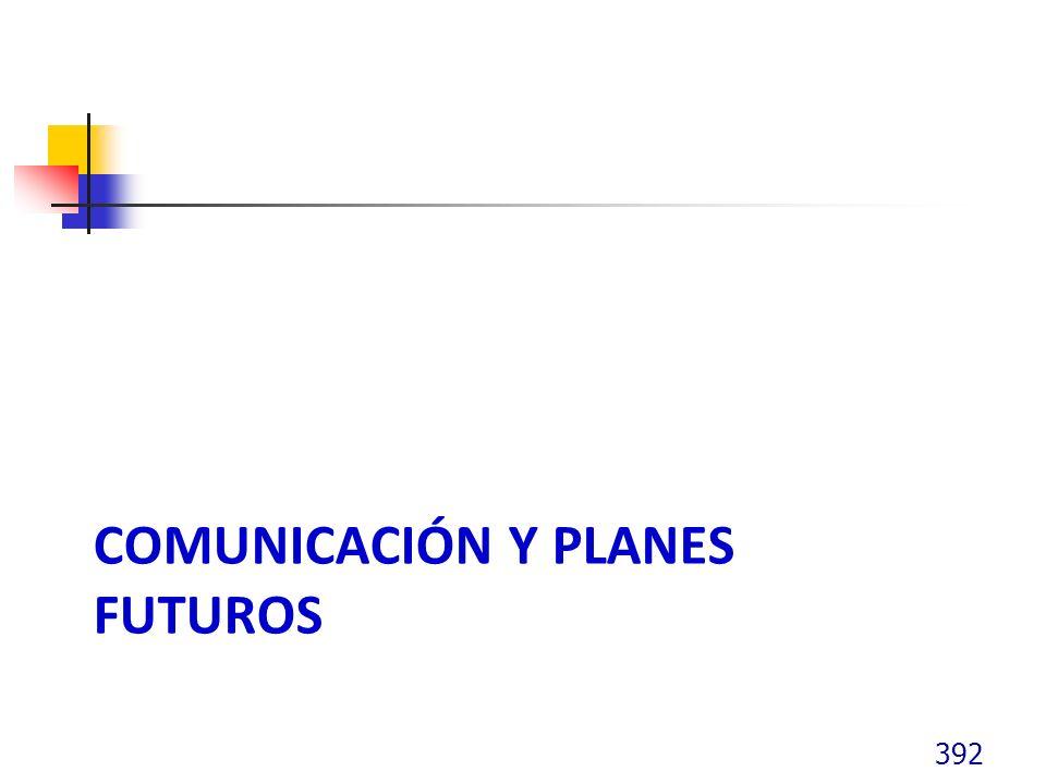 COMUNICACIÓN Y PLANES FUTUROS 392