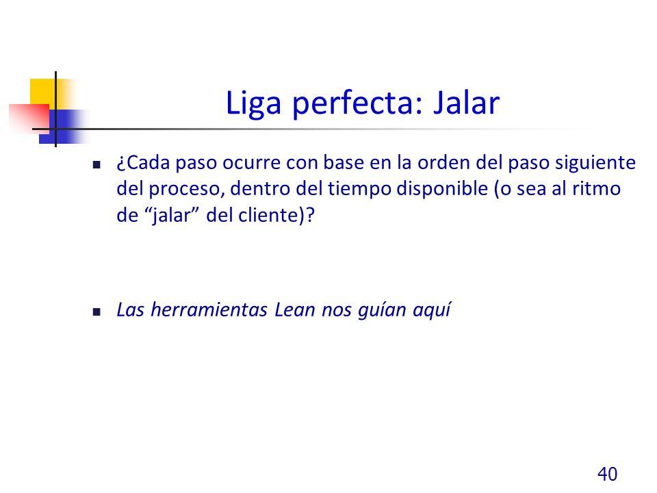 Liga perfecta: Jalar ¿Cada paso ocurre con base en la orden del paso siguiente del proceso, dentro del tiempo disponible (o sea al ritmo de jalar del cliente).