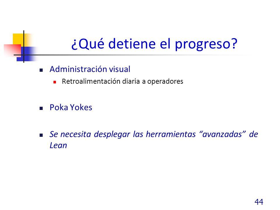 ¿Qué detiene el progreso.