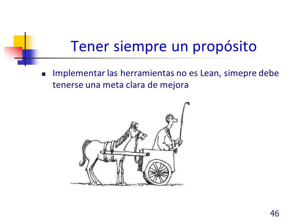Tener siempre un propósito Implementar las herramientas no es Lean, simepre debe tenerse una meta clara de mejora 46