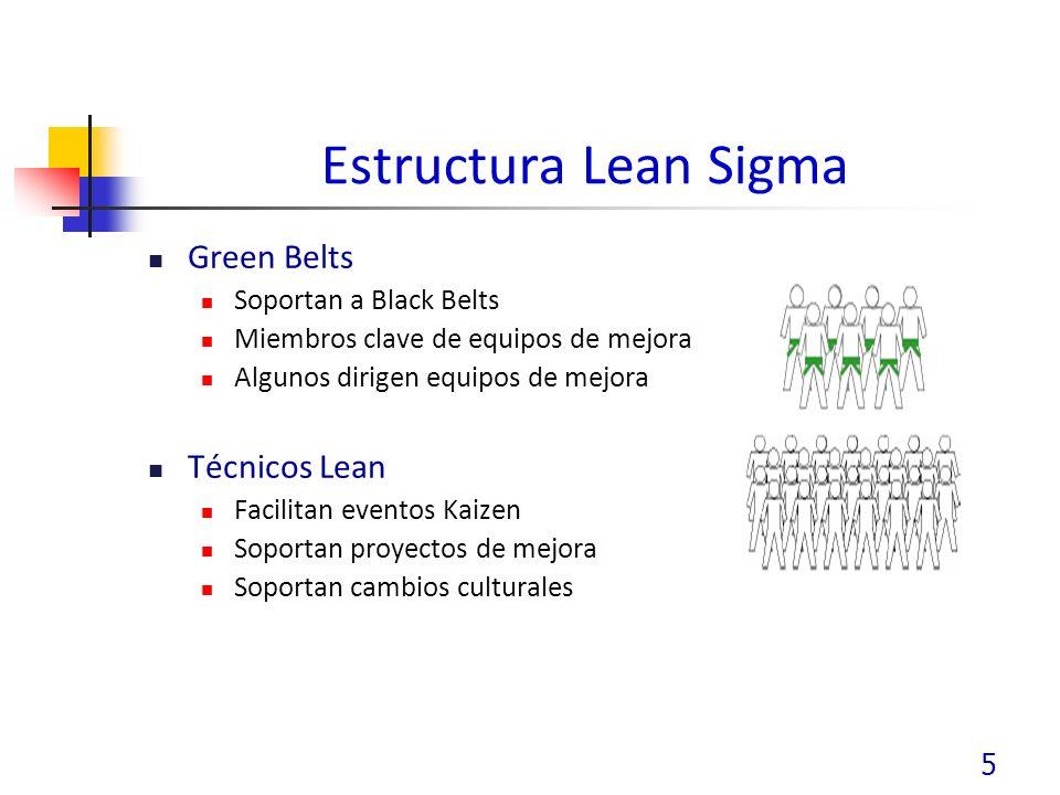 5 Estructura Lean Sigma Green Belts Soportan a Black Belts Miembros clave de equipos de mejora Algunos dirigen equipos de mejora Técnicos Lean Facilitan eventos Kaizen Soportan proyectos de mejora Soportan cambios culturales