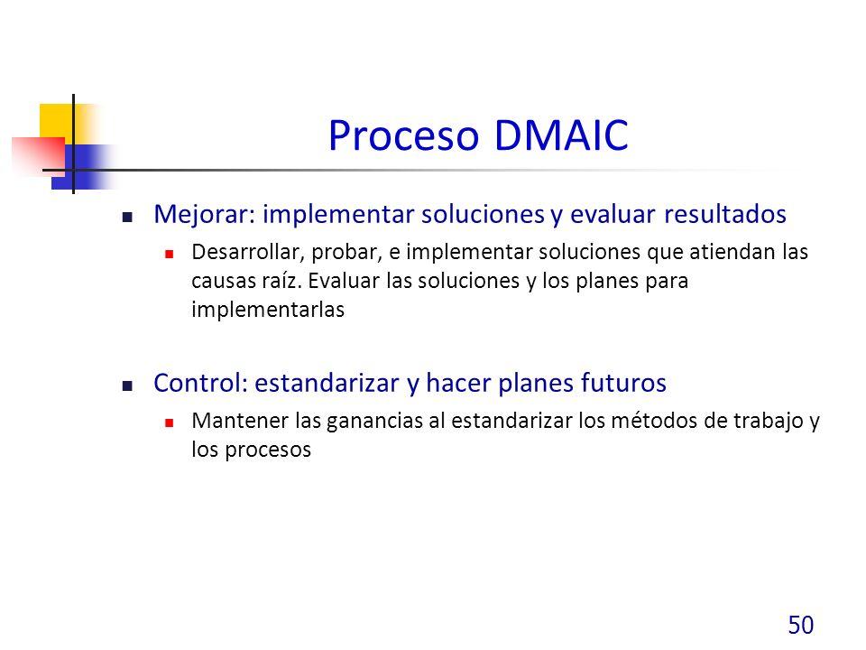 Proceso DMAIC Mejorar: implementar soluciones y evaluar resultados Desarrollar, probar, e implementar soluciones que atiendan las causas raíz.