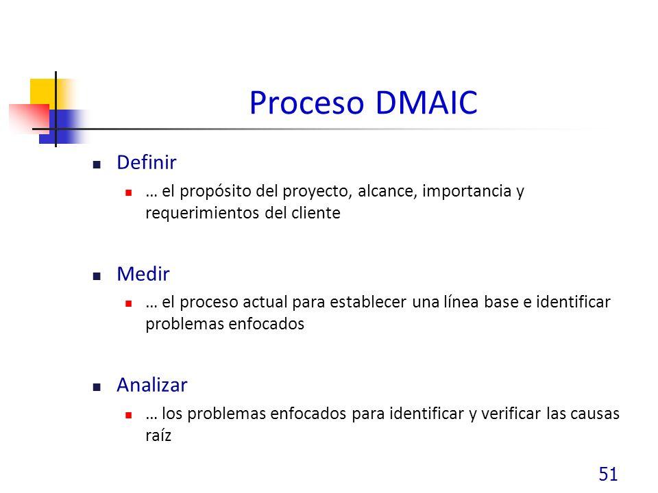 Proceso DMAIC Definir … el propósito del proyecto, alcance, importancia y requerimientos del cliente Medir … el proceso actual para establecer una línea base e identificar problemas enfocados Analizar … los problemas enfocados para identificar y verificar las causas raíz 51