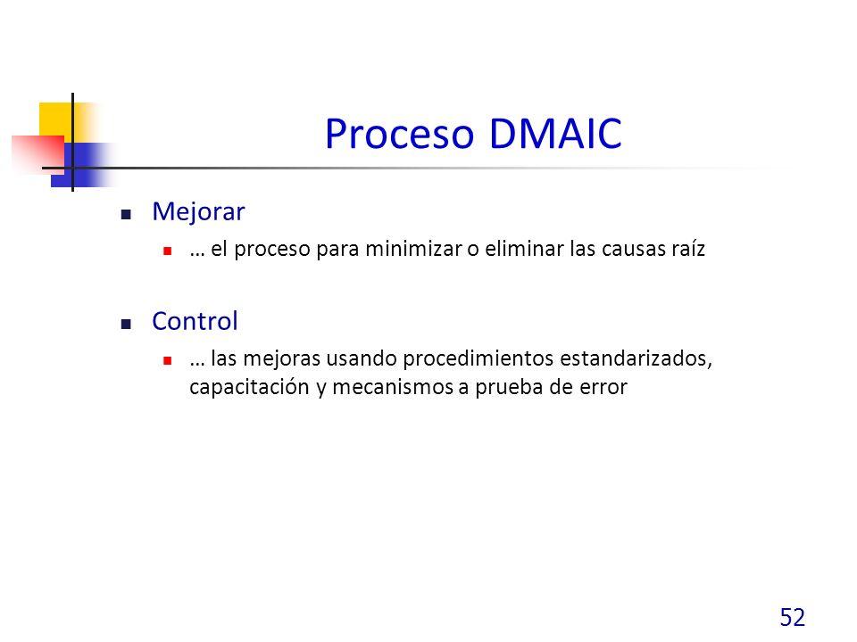 Proceso DMAIC Mejorar … el proceso para minimizar o eliminar las causas raíz Control … las mejoras usando procedimientos estandarizados, capacitación y mecanismos a prueba de error 52