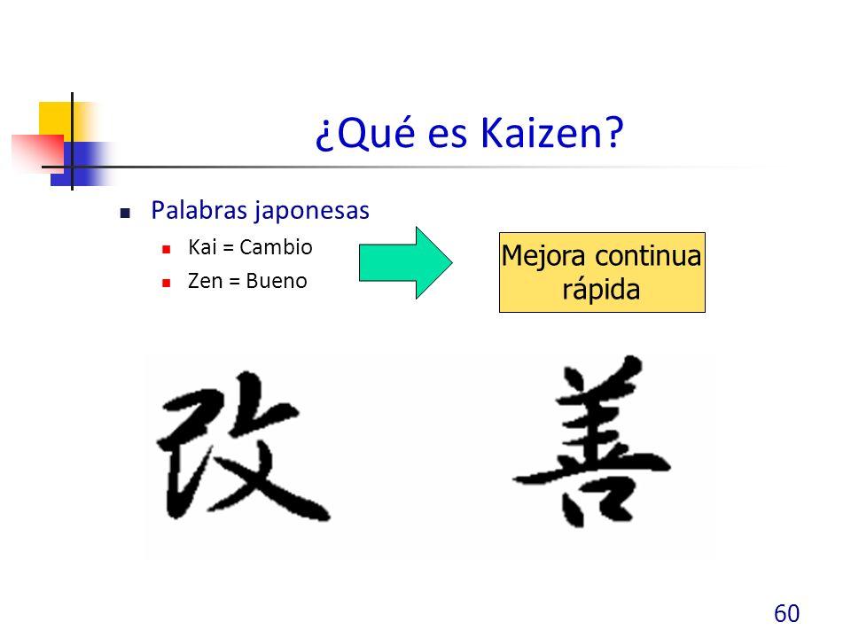 ¿Qué es Kaizen? Palabras japonesas Kai = Cambio Zen = Bueno 60 Mejora continua rápida